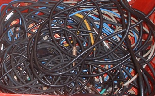 Gordian Cables